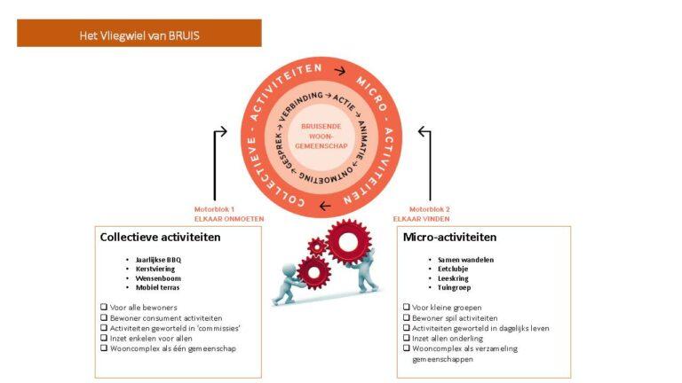Presentatie 3 Immerloo_Pagina_10