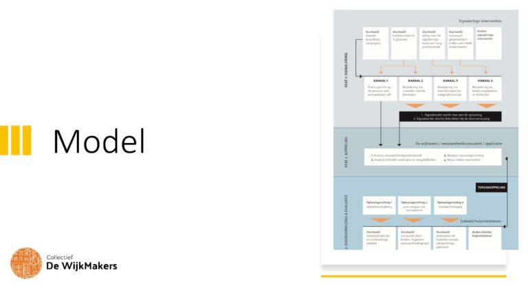 Presentatie 3 Immerloo_Pagina_15