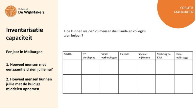 Presentatie 5 Duifje_Pagina_5